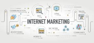 Почему для современного бизнеса важно наличие сайта