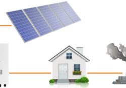 Как работают сетевые солнечные электростанции