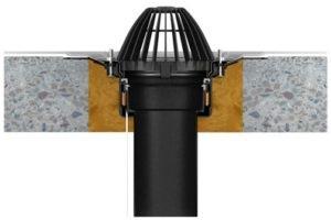 Классификация и характеристика сливной воронки