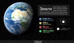 Самые интересные факты о нашей планете