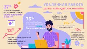 Особенности трудоустройства в 2021